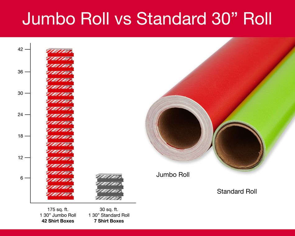 Christmas Reversible Wrapping Paper, Red and While Polka Dots Mega Roll, 30